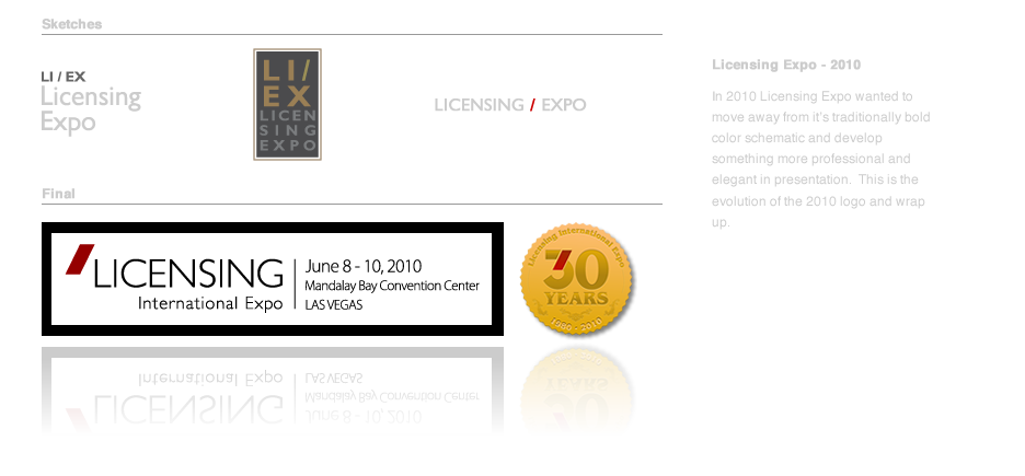 Licensing International Expo Logo Design